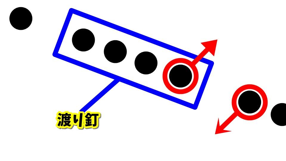 パチンコの釘の見方(渡り釘)