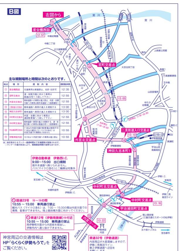 全日本大学駅伝2019交通規制